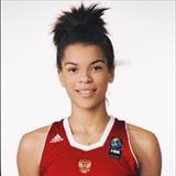 Profile of Kamilla Ogun