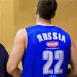 Profile of Stanislav Zavodskikh