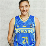 Profile of Daria Zavidna