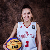 Profile of Karina Szczurewska
