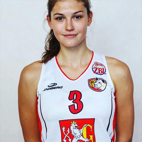 Anna Hrušková