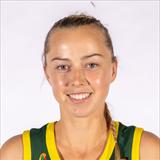 Profile of Laura Želnytė