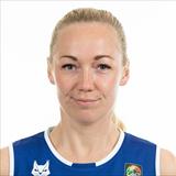 Profile of Jane Svilberg