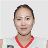 Profile of Bolor-Erdene Baatar