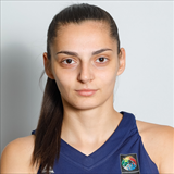Profile of Tamara Rajic