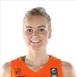 Profile of Janine Guijt