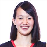 Profile of Risa Nishioka
