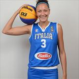 Profile of Alessandra Visconti