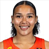 Profile of Cecilia Muhate Peña