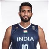 Profile of Amritpal Singh