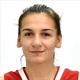Profile of Yulia Kozik