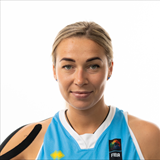 Profile of Olga Maznichenko