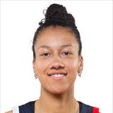 Profile of Noémie Brochant