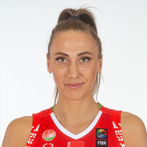 Maryna Ivashchanka