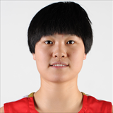 Profile of Lingge Zhang