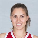 Profile of Anna Pozdnyakova