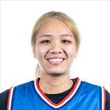 Profile of Thunchanok Lumdappang