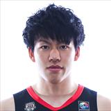 Profile of Ryuto Yasuoka