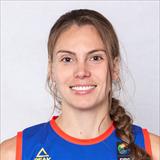 Profile of Anca Sipos