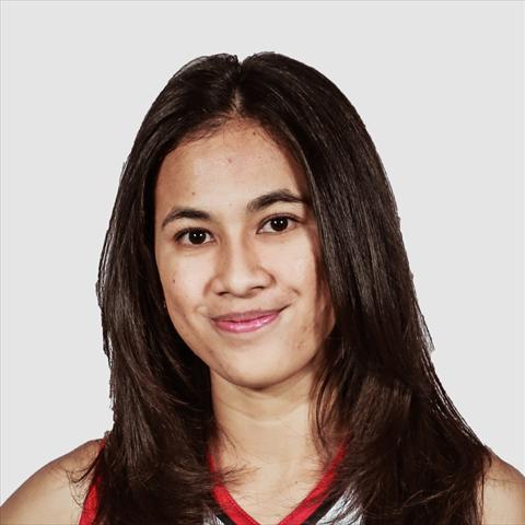 Christie Apriyani