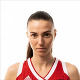 Profile of Anna Leshkovtseva