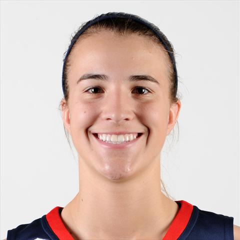 Sabrina Ionescu