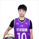 Profile of JING FU