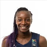 Profile of Migna Touré