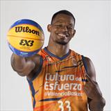 Profile of Leandro Souza De Lima