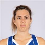 Profile of Lior Halevi