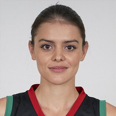 Iveth Nataly Gutierrez Alvarez
