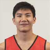 Profile of Christian Gunawan