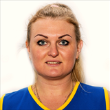 Profile of Ganna Rulyova