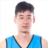 Profile of Xiaoheng Liu