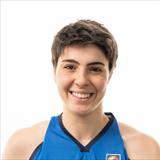 Profile of Giulia Ciavarella