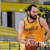 Profile of Iraklis Pittakas