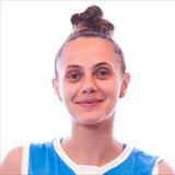 Profile of Nataliia Tsiubyk