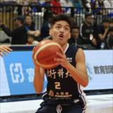 Profile of CHUN-CHI LIN