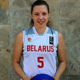 Profile of Aliaksandra Shumeika