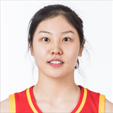 Profile of Yi Zhang