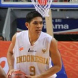 Profile of Dimas Aryo Dewanto