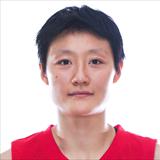 Profile of Jiahe Zhang