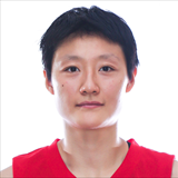 Profile of Jiahe Zhang