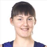 Profile of Ekaterina Polyashova