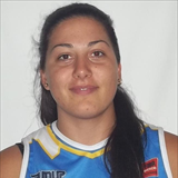 Profile of Florencia Sergio