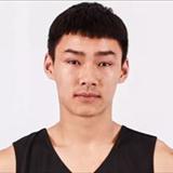 Profile of Haotian Wang