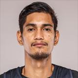 Profile of Dennis Santos