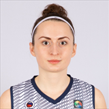 Profile of Dominika Drobná