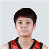 Profile of Yaqi Zhang