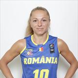 Profile of Florina Gabriela Stanici